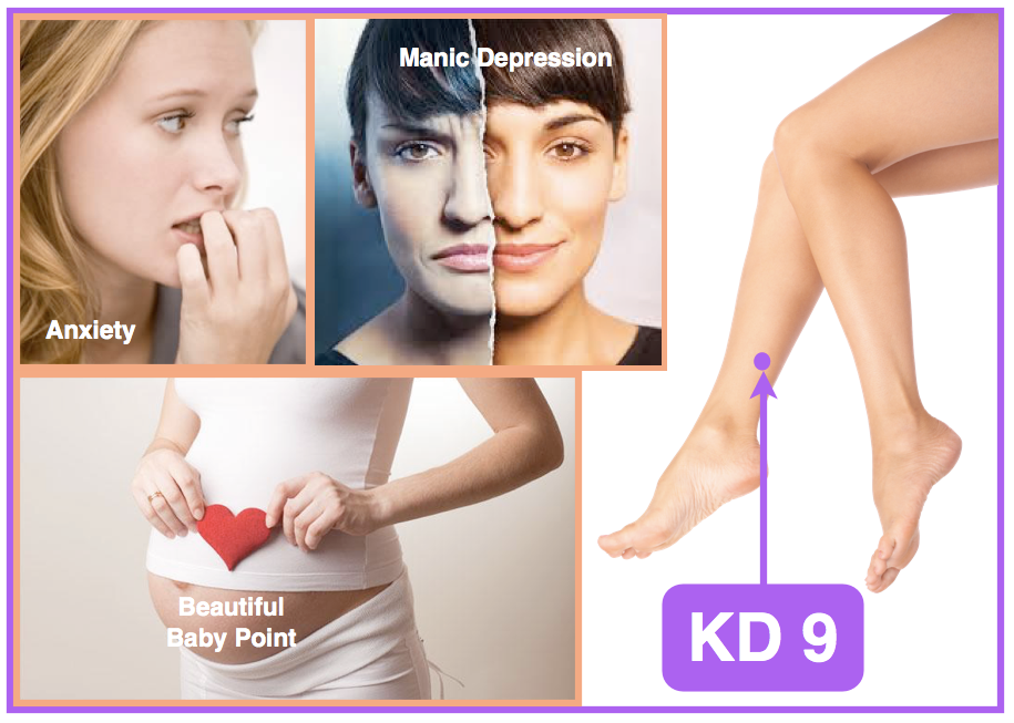 Kd-9-Acupuncture-point