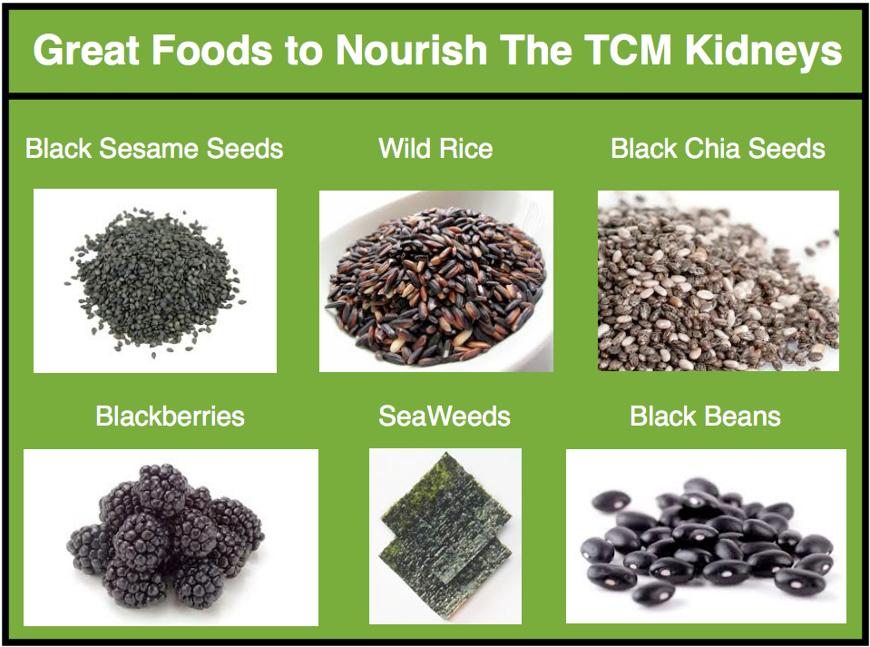 TCM-Kidney-food-cures