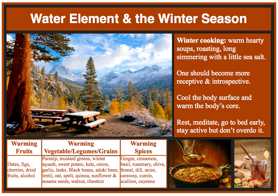 Winter-in-Chinese-medicine